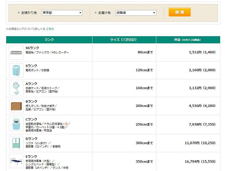 (例)らくらく家財宅急便 送料 東京都→岐阜県